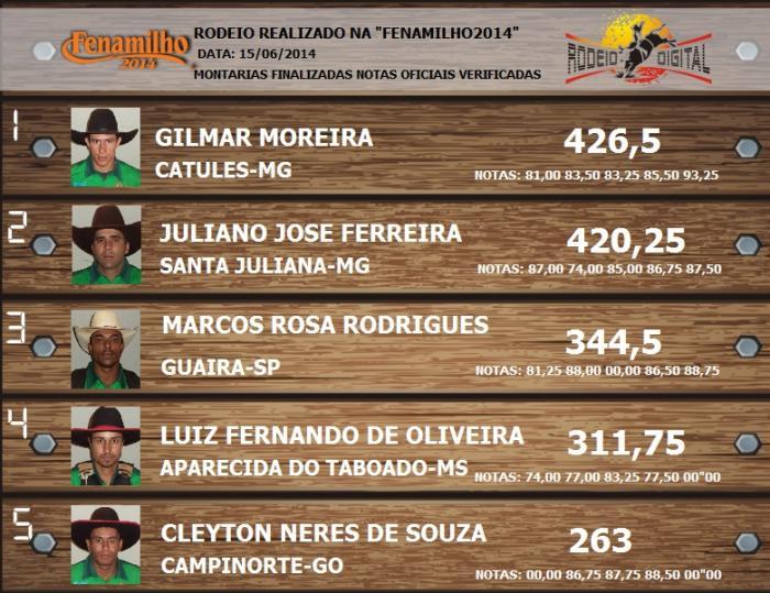 Público lota Parque de Exposições em Patos de Minas para assistir final do rodeio profissional em touros