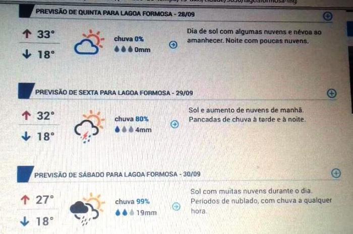 Após quatro meses de tempo seco chuvas devem chegar em Lagoa Formosa nos próximos dias