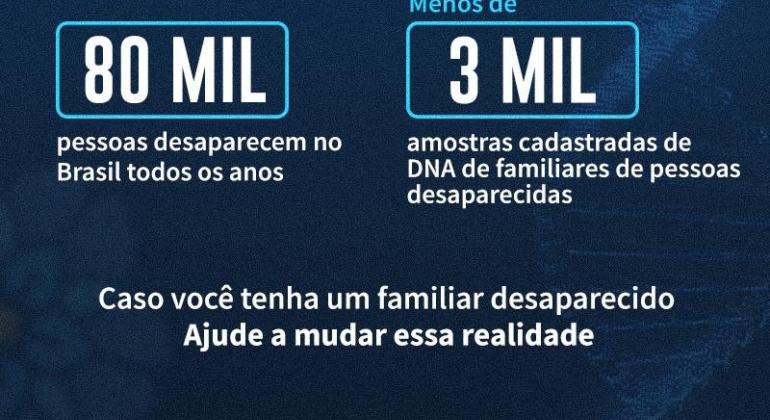 PCMG promove mutirão de coleta DNA de familiares de desaparecidos
